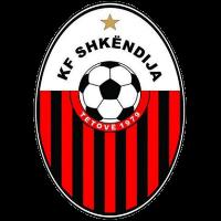 Шкендия (Тетово)